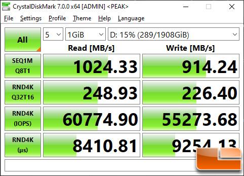 Alxum NVMe SSD Enclosure CrystalDiskMark Benchmark