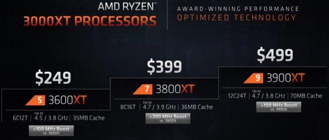 AMD Ryzen 3000XT Processor Marketing Slide