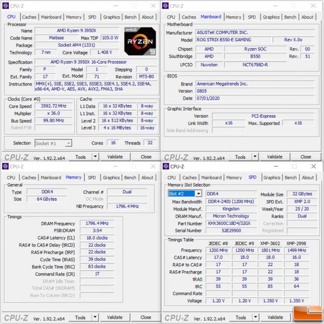 HyperX 64GB 3600MHz DDR4 CPU-Z