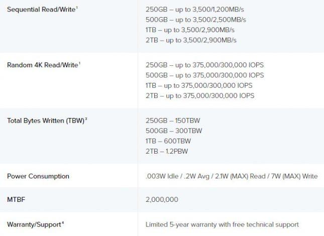 Kingston KC2500 Specifications
