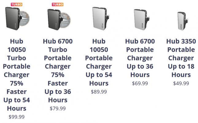 myCharge Hub Turbo Models
