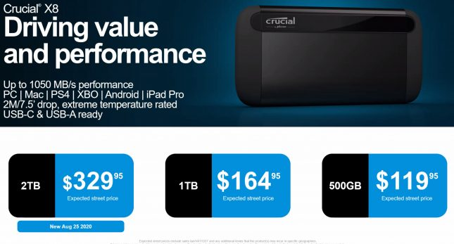 Crucial X8 Pricing