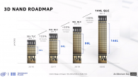 Intel 3D NAND Flash Roadmap For 2020