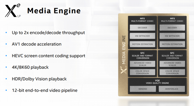 Intel Xe Media Engine