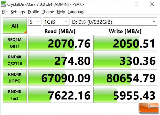 WD Black P50 Game Drive CrystalDiskMark Benchmark