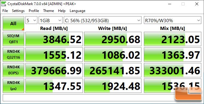 ADATA XPG GAMMIX S50 Lite 1TB SSD Review - Page 4 of 12 - Legit Reviews  ATTO & CrystalDiskMark