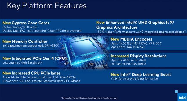Intel Rocket Lake Key Platform Features