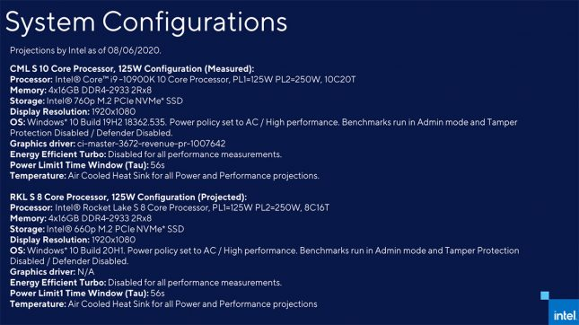 Intel Rocket Lake System Configurations