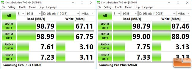 Samsung 128GB SD Card Speeds - PRO Plus versus EVO Plus