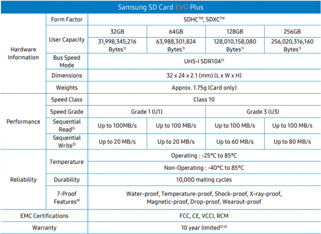 Samsung EVO Plus SD Card Specifications