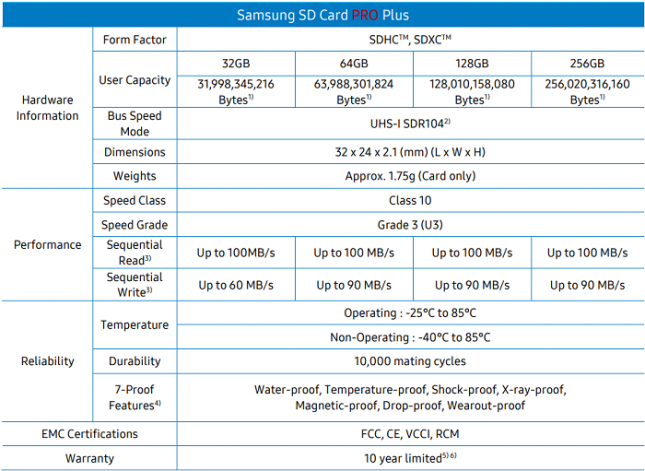 Specifications for Samsung Pro Plus SD Card