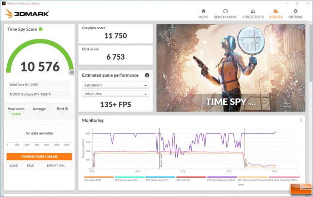 3DMark FPS Real Game Performance with 3060 Ti