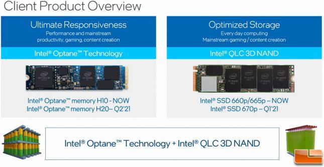 Intel Client Slide 1 - Intel SSD 670p
