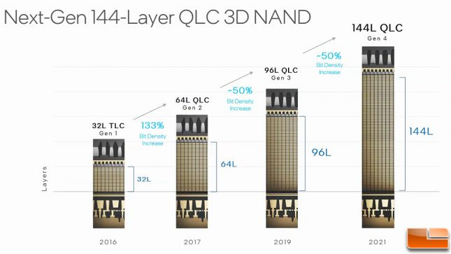 Intel Client Slide 2 - Intel SSD 670p