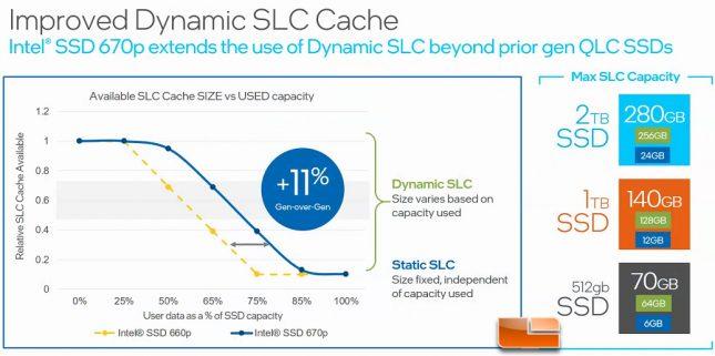 Intel Client Slide 4 - Intel SSD 670p