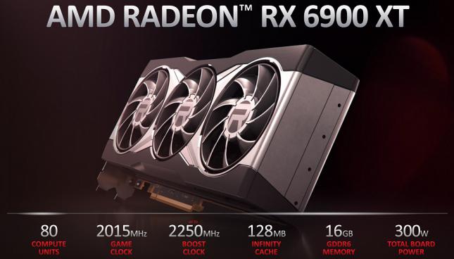 AMD Radeon RX 6900 XT Key Features