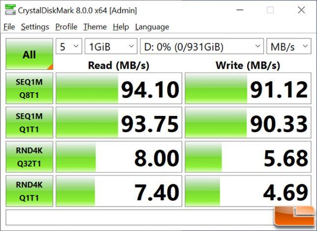 Silicon Power 1TB microSDXC Memory Card Speeds on CrystalDiskMark