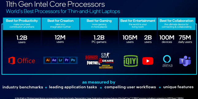 11th Gen Intel Processors - CES 2021