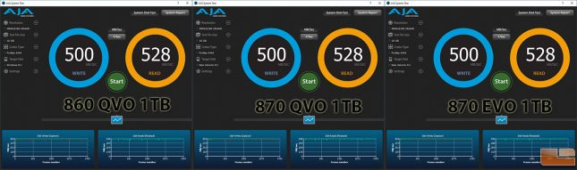 Samsung 870 EVO SATA SSD AJA System Test