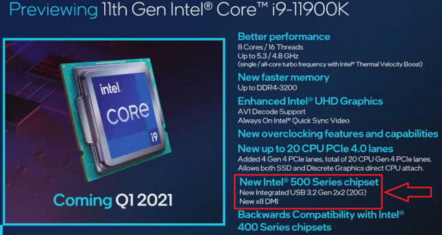 Intel 500 Series Chipset Features USB 3.2 Gen 2x2