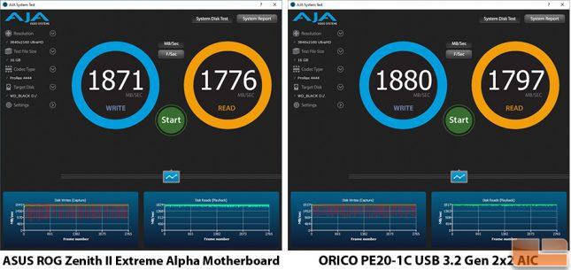 ORICO PE20-1C USB 3.2 Expansion Card Aja System Test