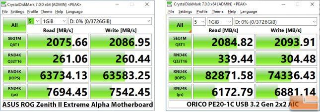 ORICO PE20-1C USB 3.2 Expansion Card CrystalDiskMark