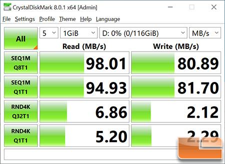 Patriot EP High Endurance microSDXC 128GB CrystalDiskMark Benchmark