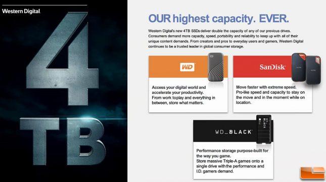 WD 4TB Portable USB SSDs