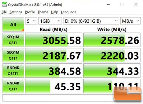 WD_Black D50 Game Dock 1TB CrystalDiskMark