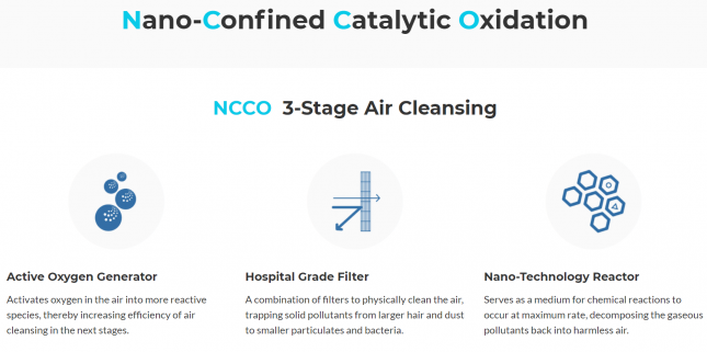 NCCO 3-stage air cleaning tech