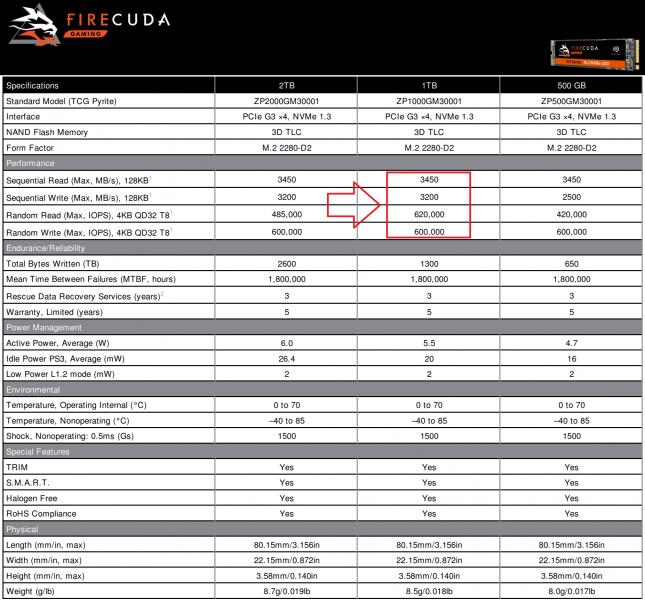 Seagate FireCuda 510 SSD Performance
