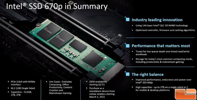Intel SSD 670p Overview Feature Summary
