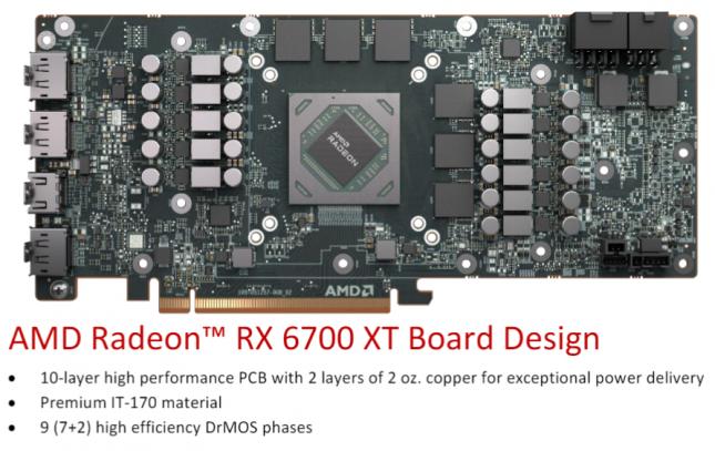 Radeon RX 6700 XT Board Design