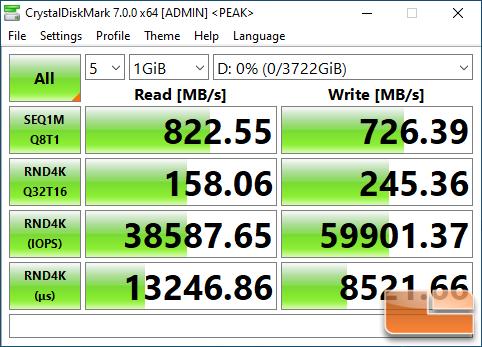 Crucial X6 4TB CrystalDiskMark Peak