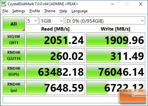 CrystalDiskMark SE900G Peak