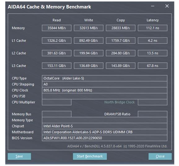 Longsys AIDA64 DDR5 Benchmark