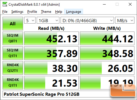 Patriot SuperSonic Rage Pro 512GB USB Flash Drive CrystalDiskMark