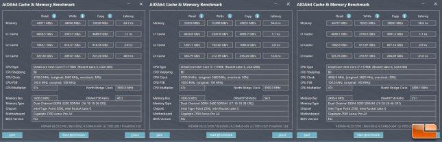 Adata Spectrix D50 Xtreme AIDA64