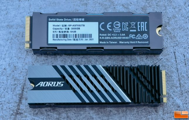 Gigabyte AORUS Gen4 7000s SSD Thermal Pads Back