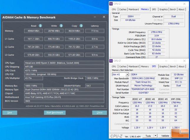 Team Group T-Create Expert DDR4 3600MHz AIDA64 Benchmark