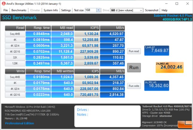 Sabrent Rocket 4 Plus 4TB Anvils Storage Benchmark