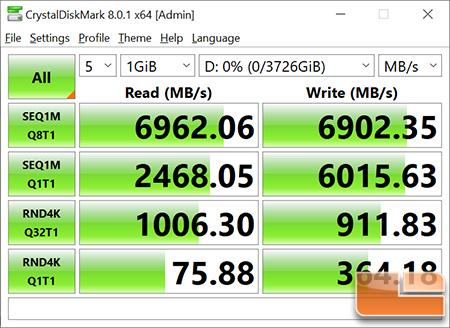 Sabrent Rocket 4 Plus 4TB CrystalDiskMark