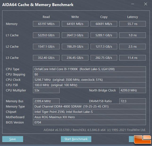 Thermaltake TOUGHRAM RGB Metallic Gold - AIDA64 Overclocked 4800 MHz